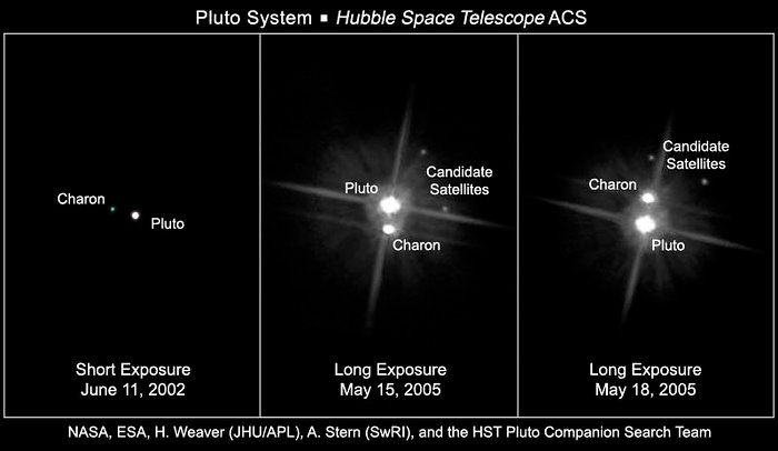 Hubble views the Pluto system