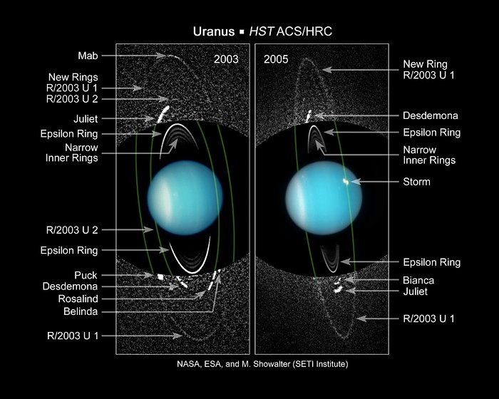 Newly discovered moons and rings of Uranus (annotated)