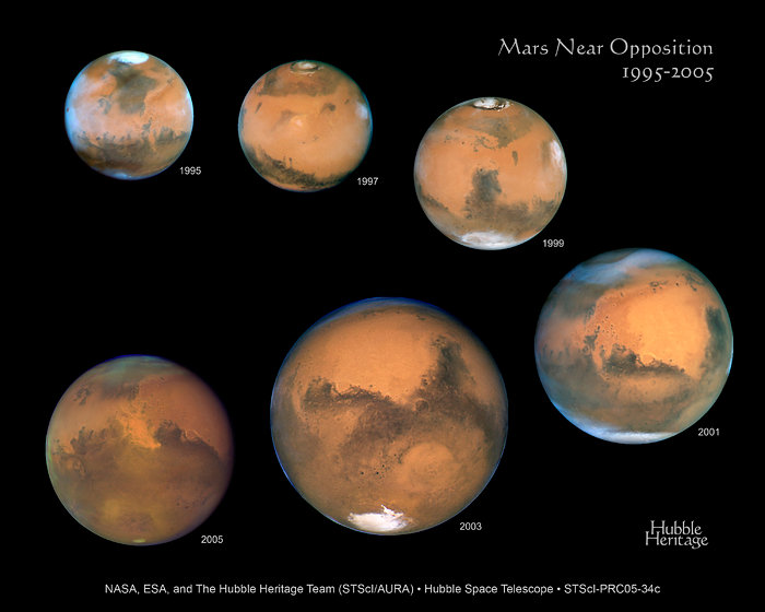 Hubble's Visual History of Mars