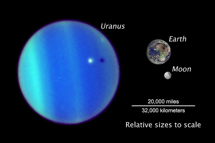 Uranus/Ariel - Earth/Moon Size Comparison