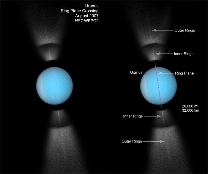 Hubble Captures Full View of Uranus' Rings on Edge