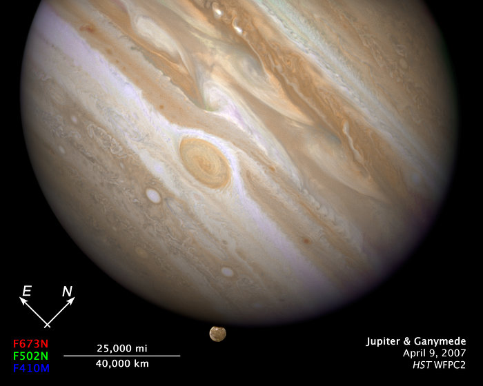 Compass and scale file for Jupiter and Ganymede