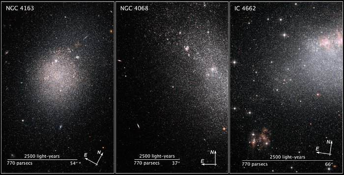 Compass and scale image of starburst galaxies