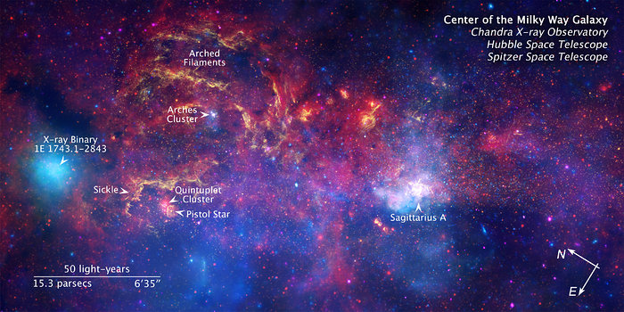 Compass/Scale annotated image of the centre of the Milky Way