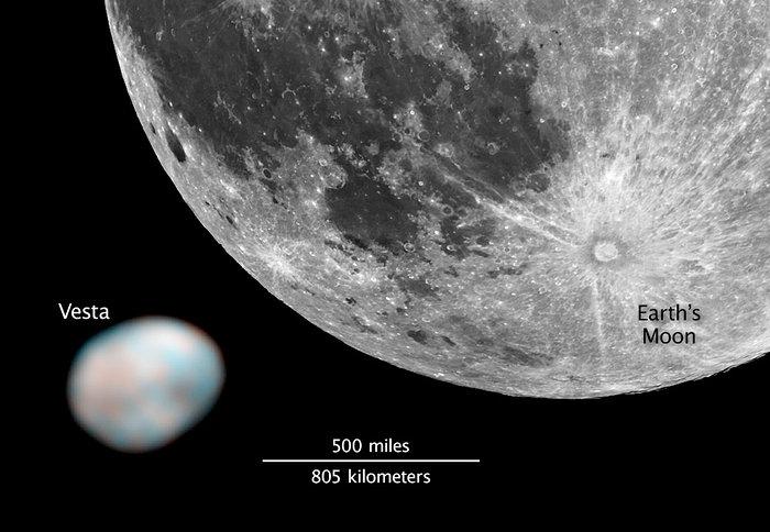 Moon/Vesta size comparison