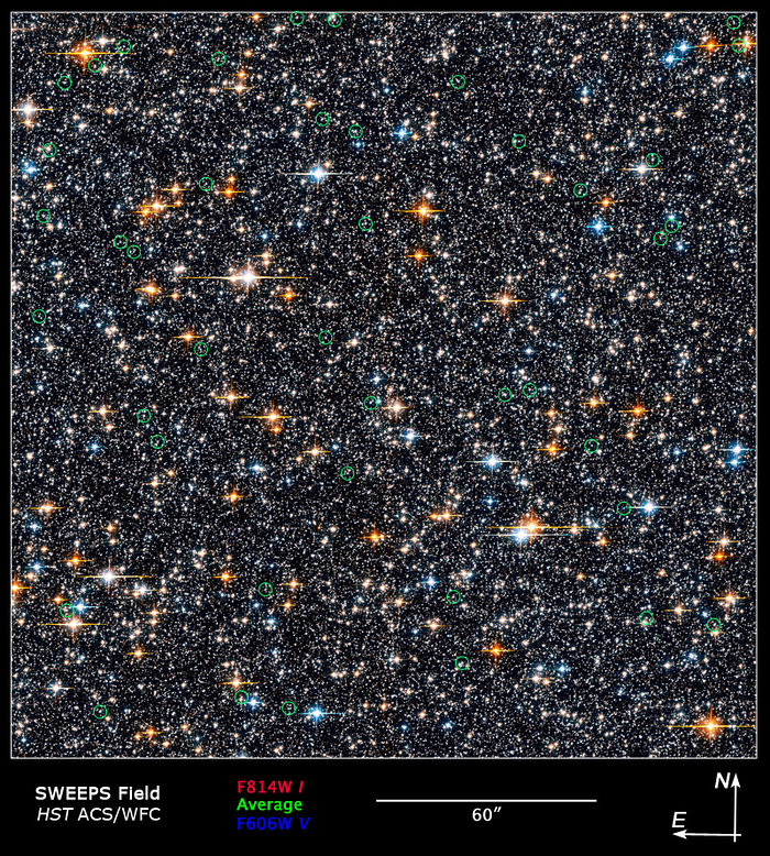 Compass and scale omage of Hubble SWEEPS field
