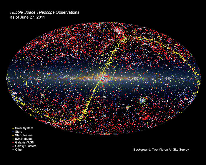 All-sky illustration of all Hubble observations as of 27 June 2011