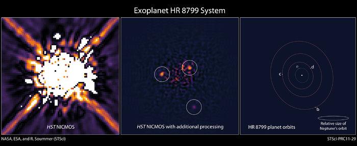 HR 8799 exoplanet system