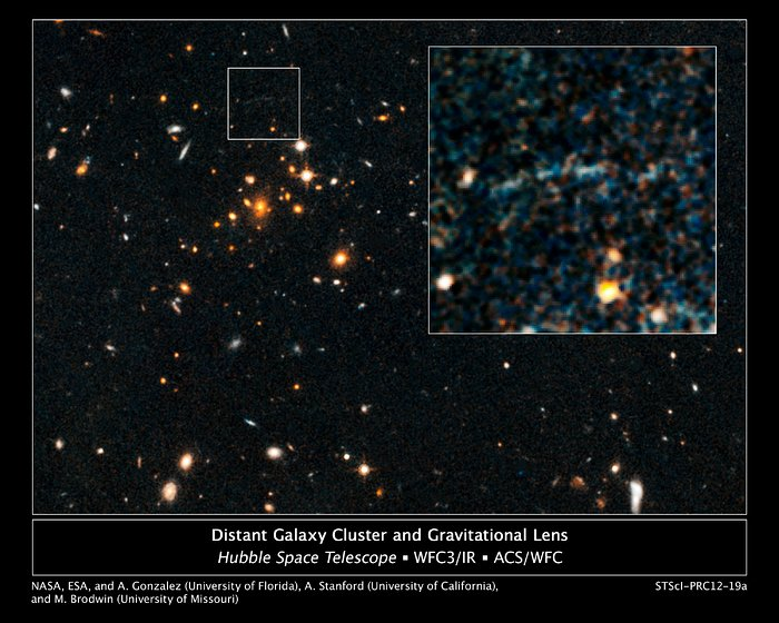 Galaxy cluster IDCS J1426.5+3508 and giant arc