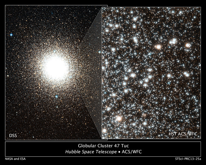Hubble finds evidence of multiple stellar populations in globular cluster 47 Tucanae