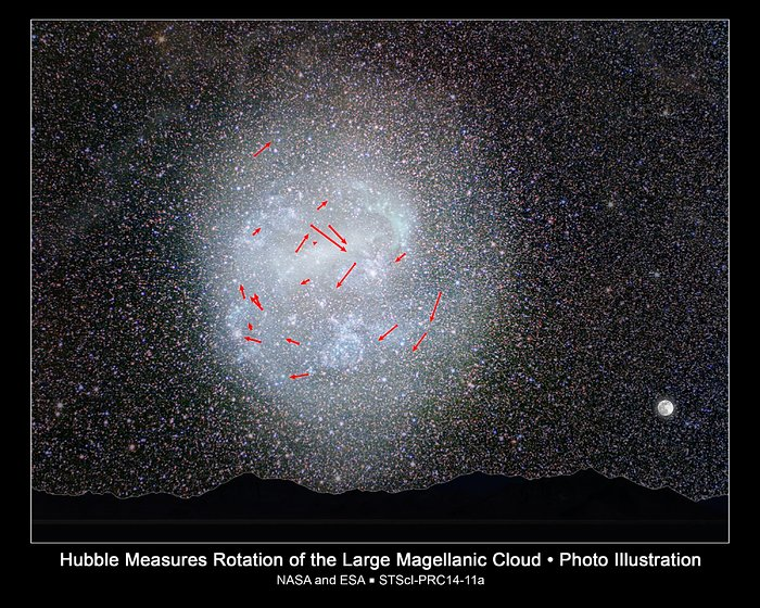 Hubble captures stellar clockwork motion in nearby galaxy