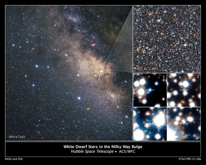Hubble Spots White Dwarfs in Milky Way's Central Hub