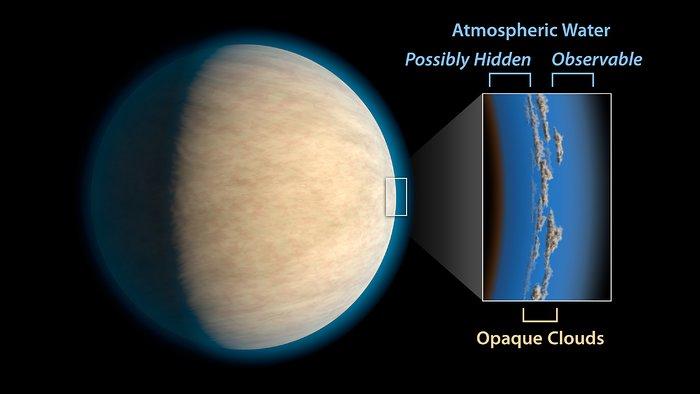 Hot Jupiter with Hidden Water - Artist's Impression