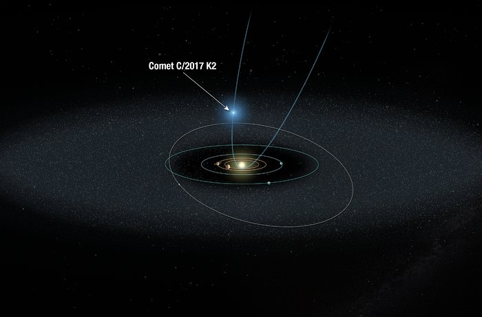 Schematic of comet C/2017 K2's approach to the Solar System