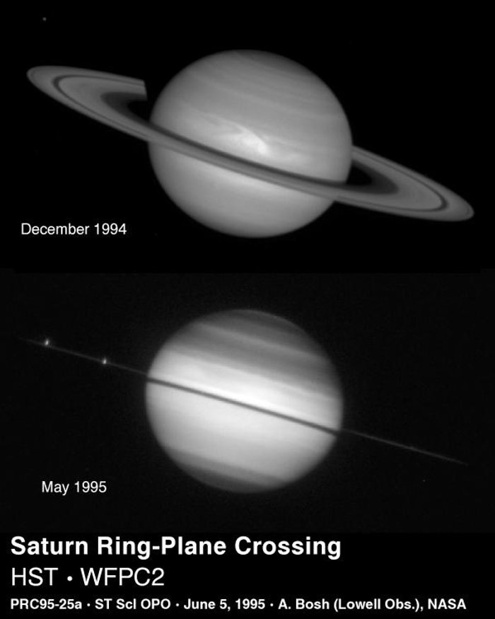 Saturn Ring-Plane Crossing