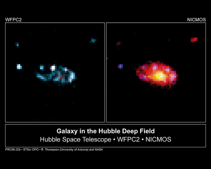 Comparative view of galaxy's Ssellar populations