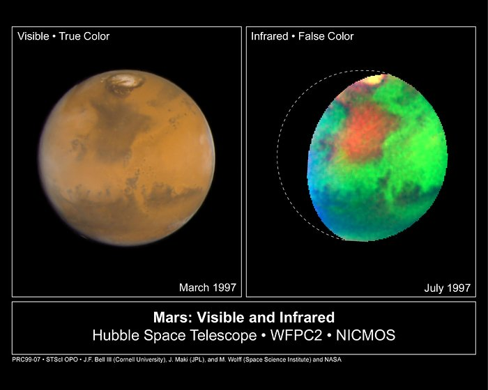 Martian colours Provide Clues About Martian Water (Hubble NICMOS and WFPC2 Views)