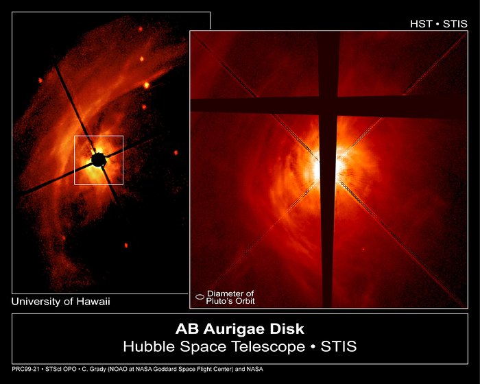 AB Aurigae Disk (Hubble and ground-based view)