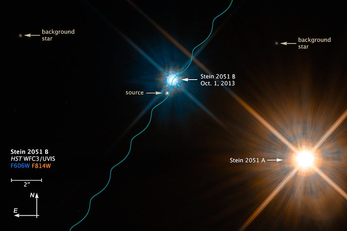 Binary star system Stein 2051 (annotated)
