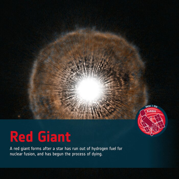 Word Bank: Red Giant