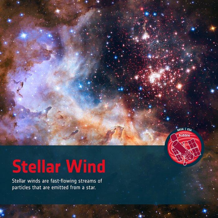 Word Bank: Stellar Wind