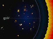 Cosmic timeline