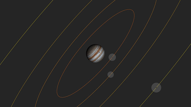 Simulation of Galilean Satellites orbiting Jupiter