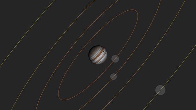 Simulation of Galilean Satellites orbiting Jupiter