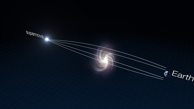 Schematic of strong gravitational lensing