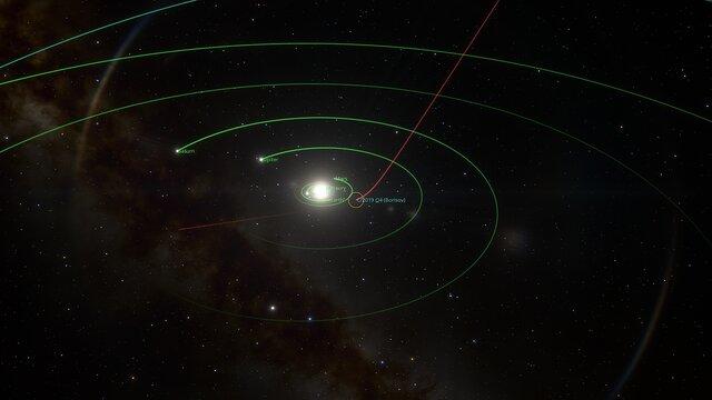 Animation of Comet 2I/Borisov's Orbit