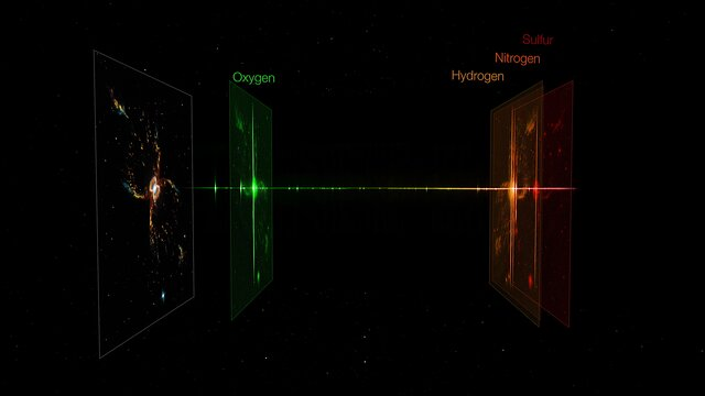 Spectroscopy with Hubble