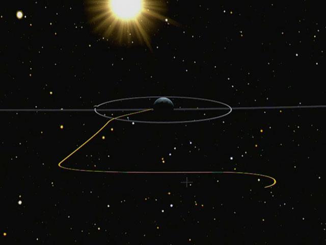L2 Orbit