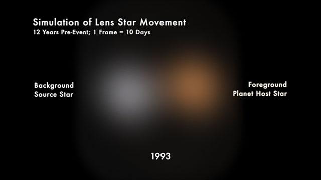 Simulation of Gravitational Microlensing