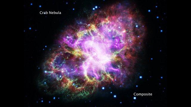 Crab Nebula seen in different wavelength