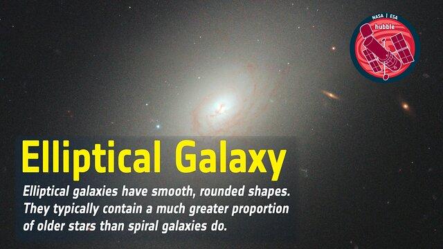 Word Bank: Elliptical Galaxy