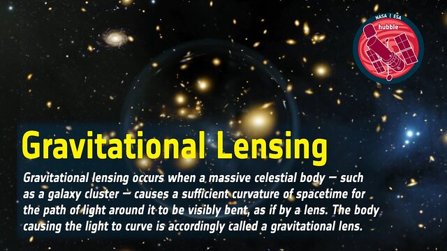 Word Bank: Gravitational Lensing