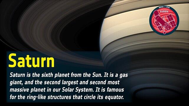 Wordbank: Saturn